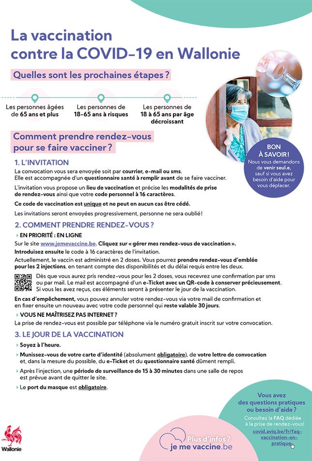 120210315 vaccination en wallonie ep 2 w